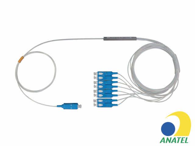 Mini-PLC-Splitter-Optico